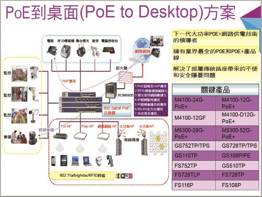 20141003-poe到桌面