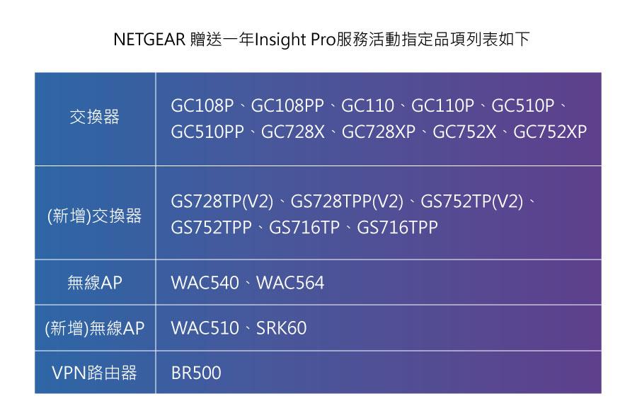 NETGEAR 贈送一年雲服務