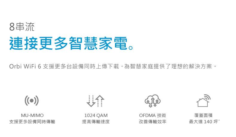 8串流 連接更多的智慧家電 Orbi WiFi6支援更多台設備同時上傳下載,為智慧家庭提供了理想的解決方案