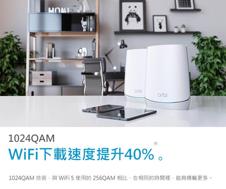 1024QAM WiFi 下載速度提升40%。1024QAM技術,與WiFi5使用的256QAM相比,在相同的時間裡能夠傳輸更多