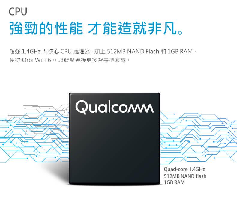CPU強勁的性能 才能造就非凡。超強1.4GHz四核心cpu處理器,加上512MB NAND Flash 和1GB RAM。使得Orbi WiFi6可以輕鬆連接更多智慧型家電。