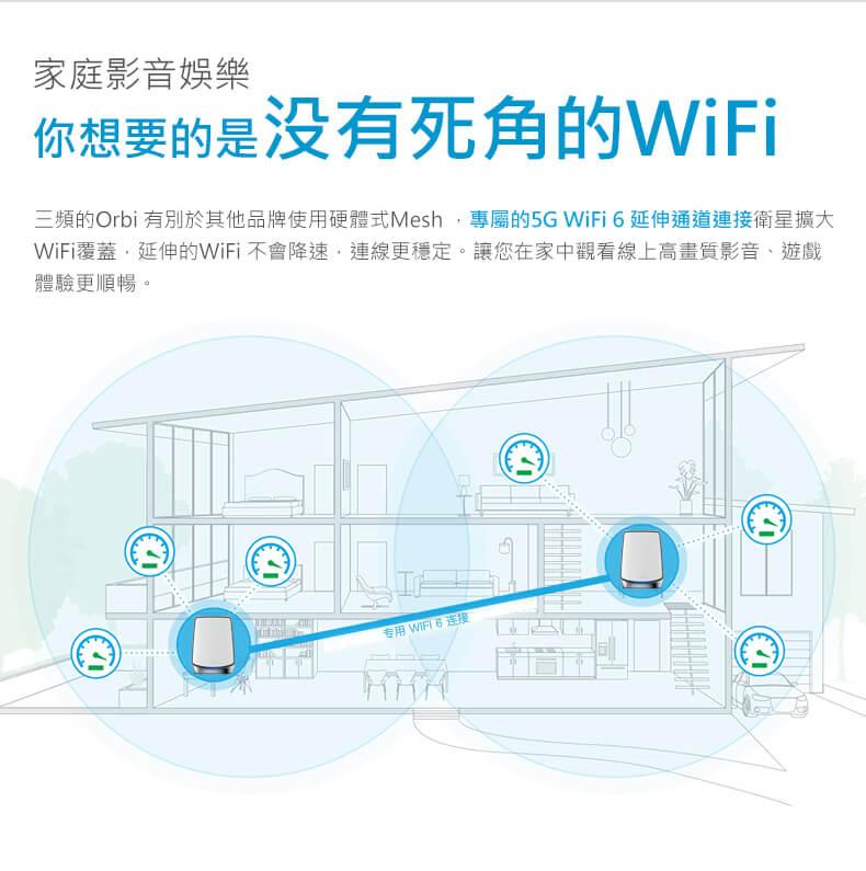 家庭影音娛樂 你想要的是沒有死角的WiFi