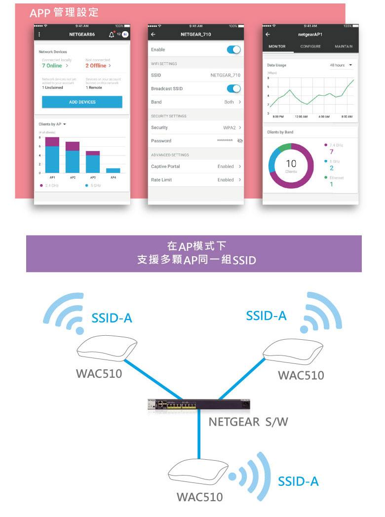 WAC510文案-3
