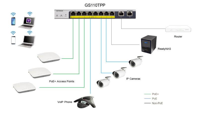 GS110TPP