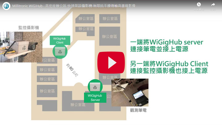WiGigHub