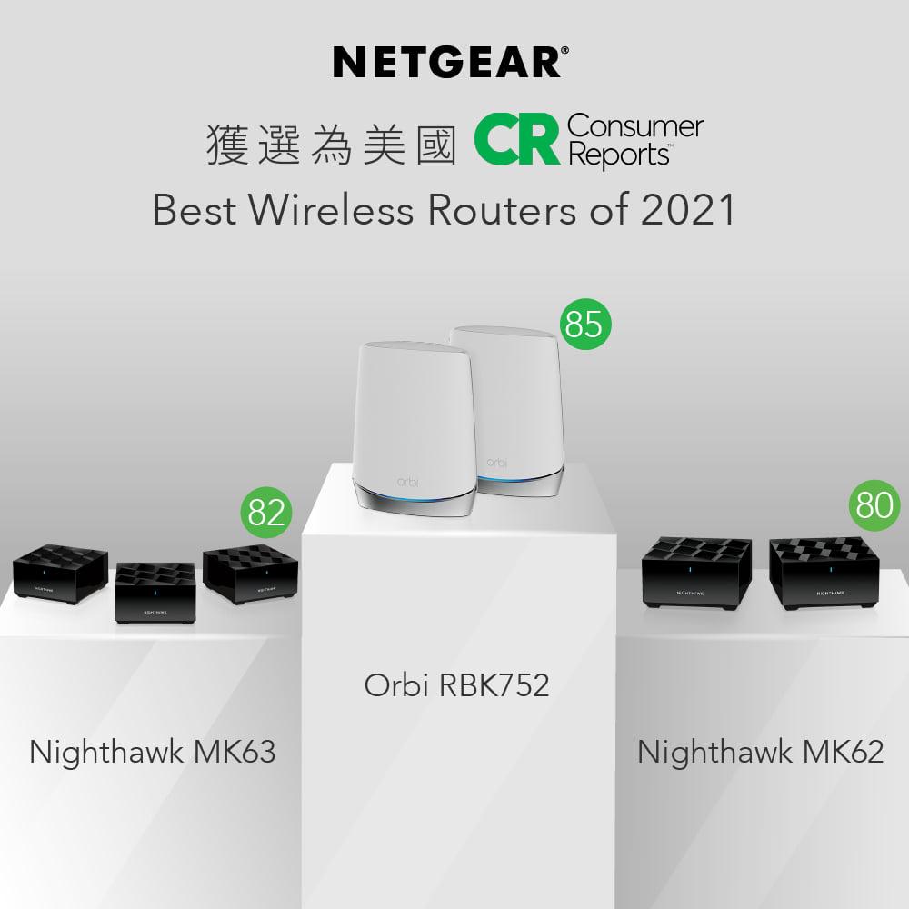 NETGEAR Consumer Reports